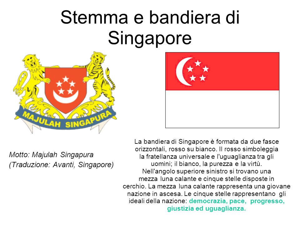 Singapore ppt scaricare for Una decorazione e formata da cinque rombi simili