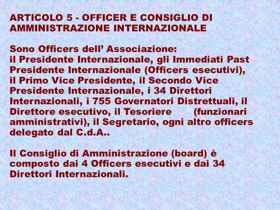 ARTICOLO 5 - OFFICER E CONSIGLIO DI AMMINISTRAZIONE INTERNAZIONALE