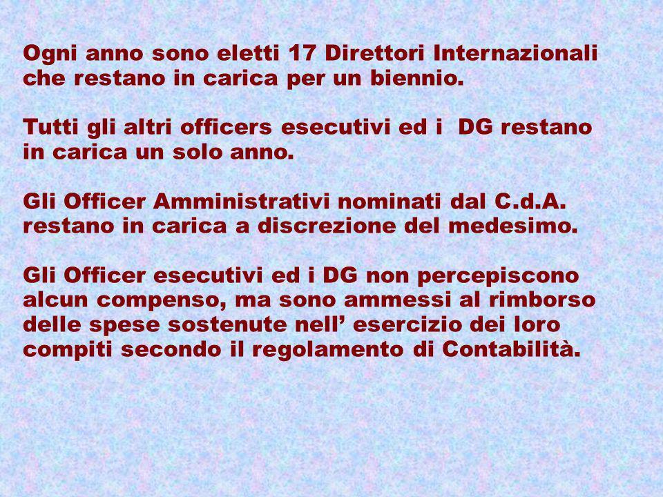 Ogni anno sono eletti 17 Direttori Internazionali che restano in carica per un biennio.