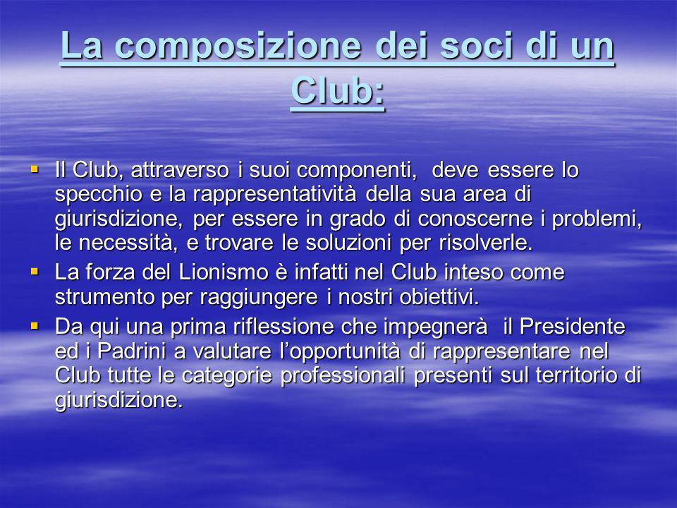 La composizione dei soci di un Club: