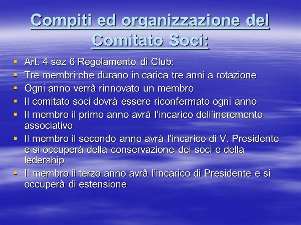 Compiti ed organizzazione del Comitato Soci: