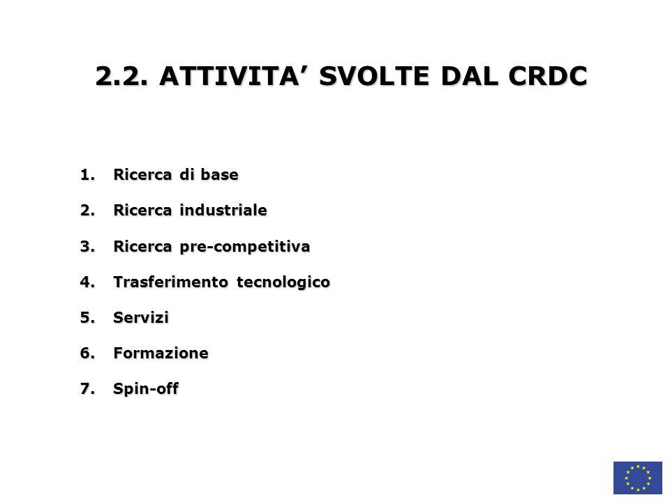 2.2. ATTIVITA' SVOLTE DAL CRDC