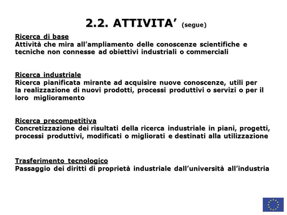 2.2. ATTIVITA' (segue) Ricerca di base