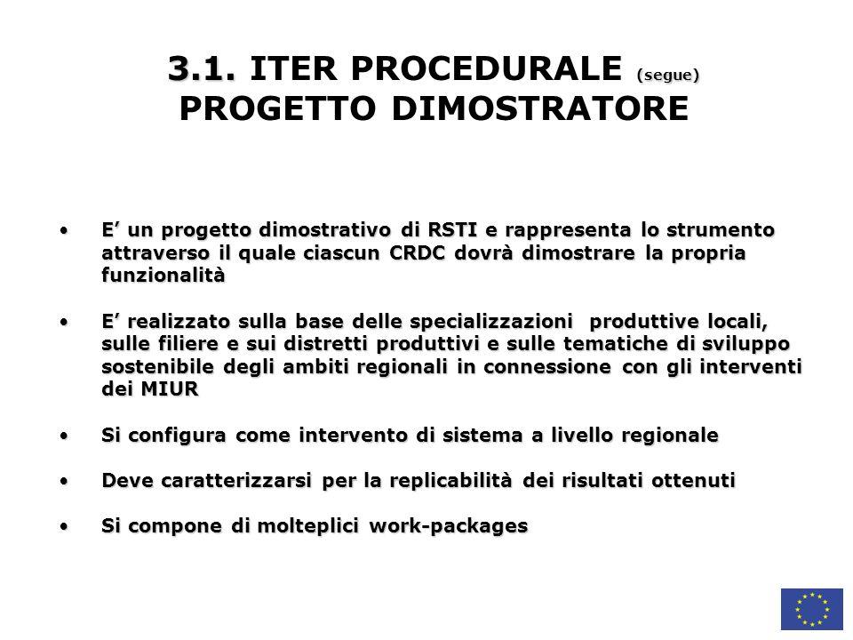 3.1. ITER PROCEDURALE (segue) PROGETTO DIMOSTRATORE