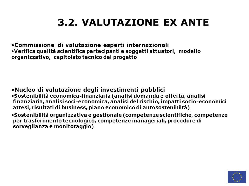 3.2. VALUTAZIONE EX ANTE Commissione di valutazione esperti internazionali.