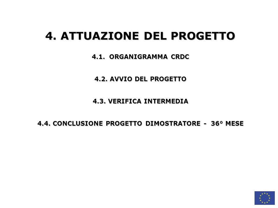 4. ATTUAZIONE DEL PROGETTO