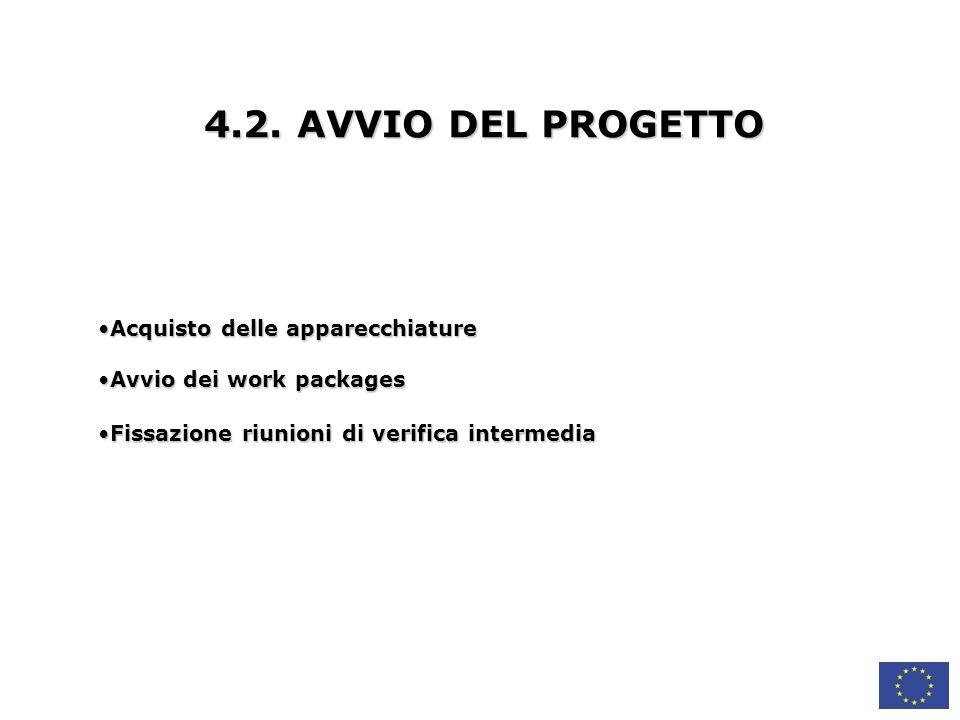 4.2. AVVIO DEL PROGETTO Acquisto delle apparecchiature
