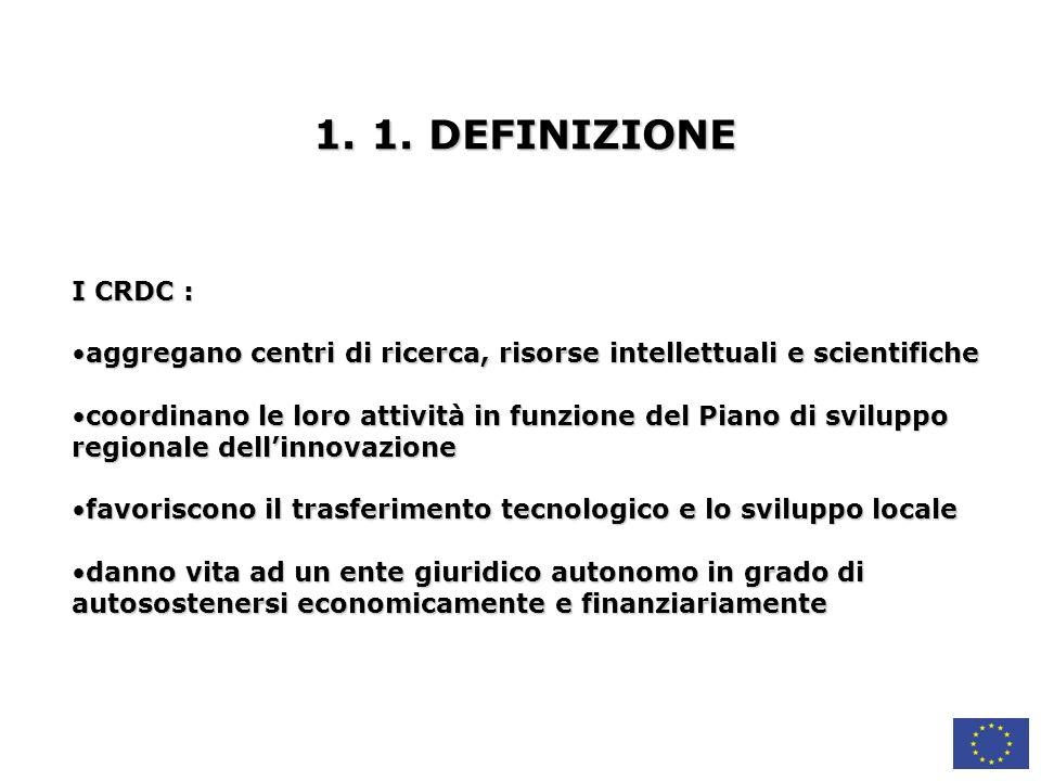 1. 1. DEFINIZIONE I CRDC : aggregano centri di ricerca, risorse intellettuali e scientifiche.
