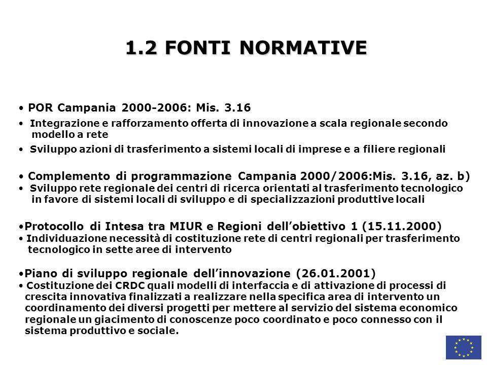 1.2 FONTI NORMATIVE POR Campania 2000-2006: Mis. 3.16