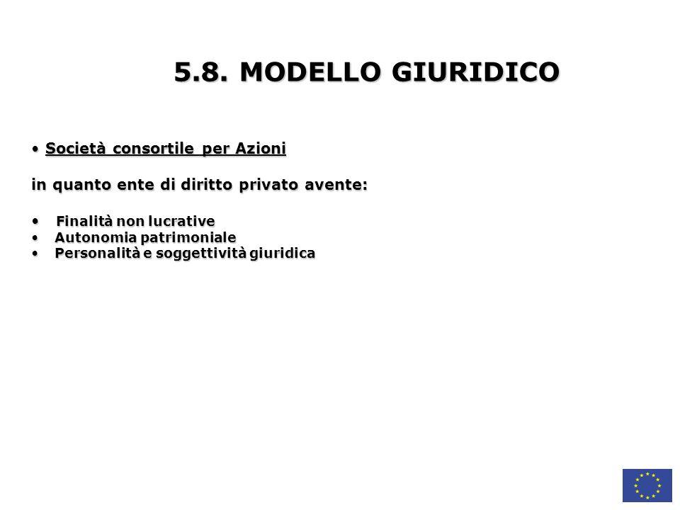 5.8. MODELLO GIURIDICO Società consortile per Azioni