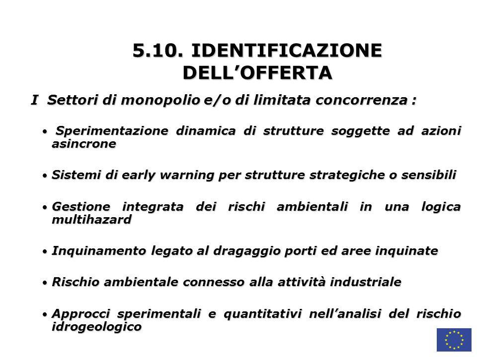 5.10. IDENTIFICAZIONE DELL'OFFERTA