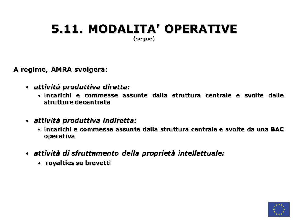 5.11. MODALITA' OPERATIVE (segue)