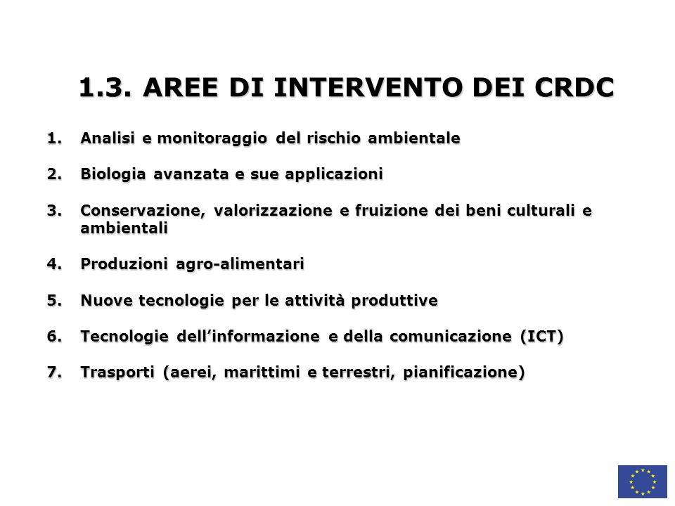 1.3. AREE DI INTERVENTO DEI CRDC