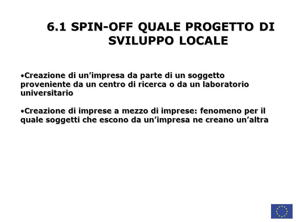 6.1 SPIN-OFF QUALE PROGETTO DI SVILUPPO LOCALE