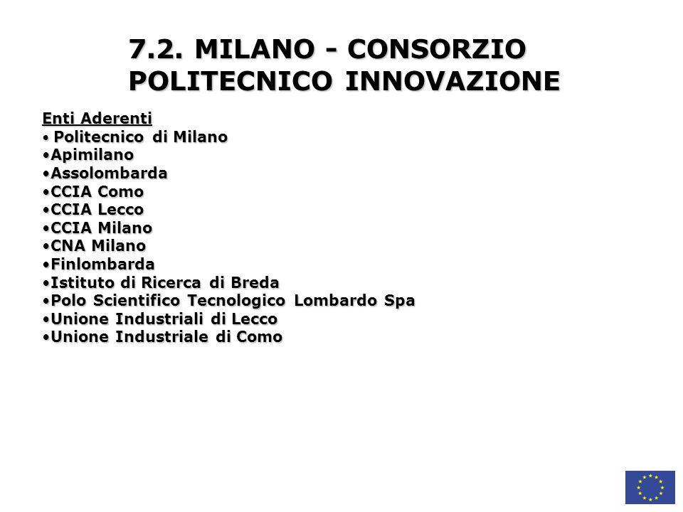 7.2. MILANO - CONSORZIO POLITECNICO INNOVAZIONE