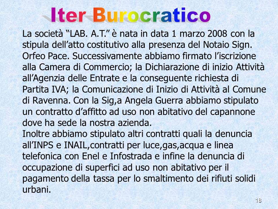Iter Burocratico