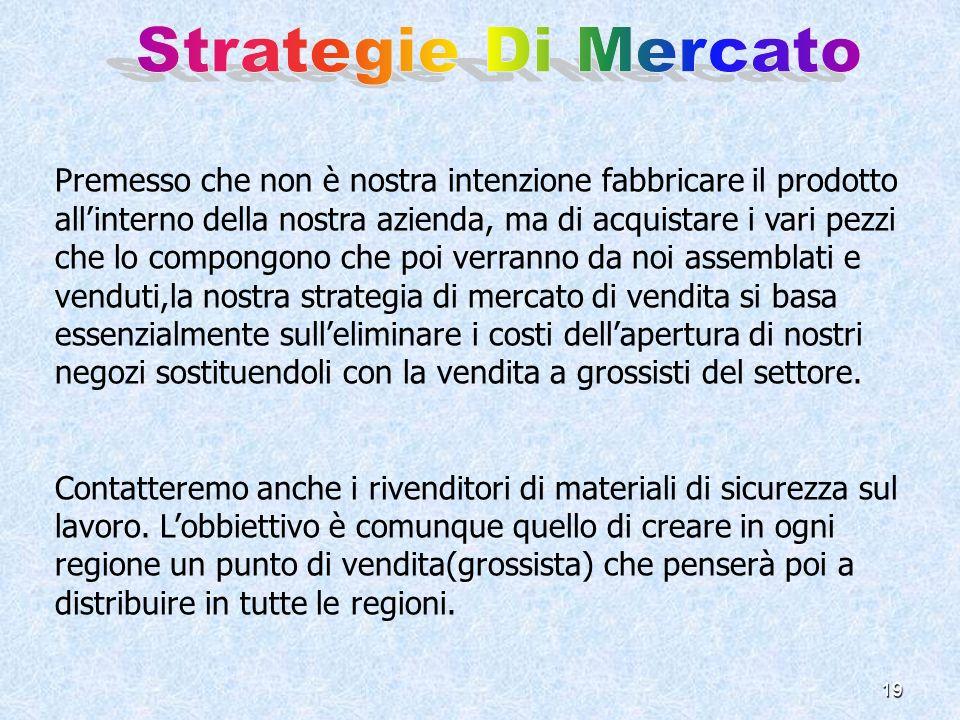 Strategie Di Mercato