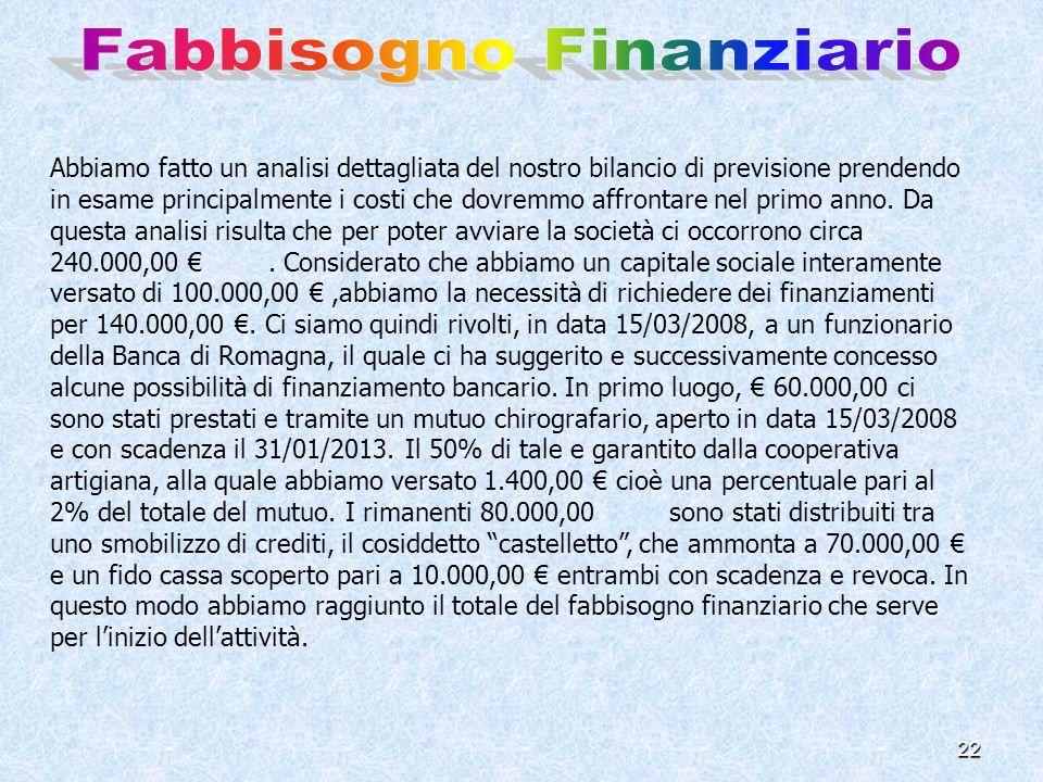 Fabbisogno Finanziario