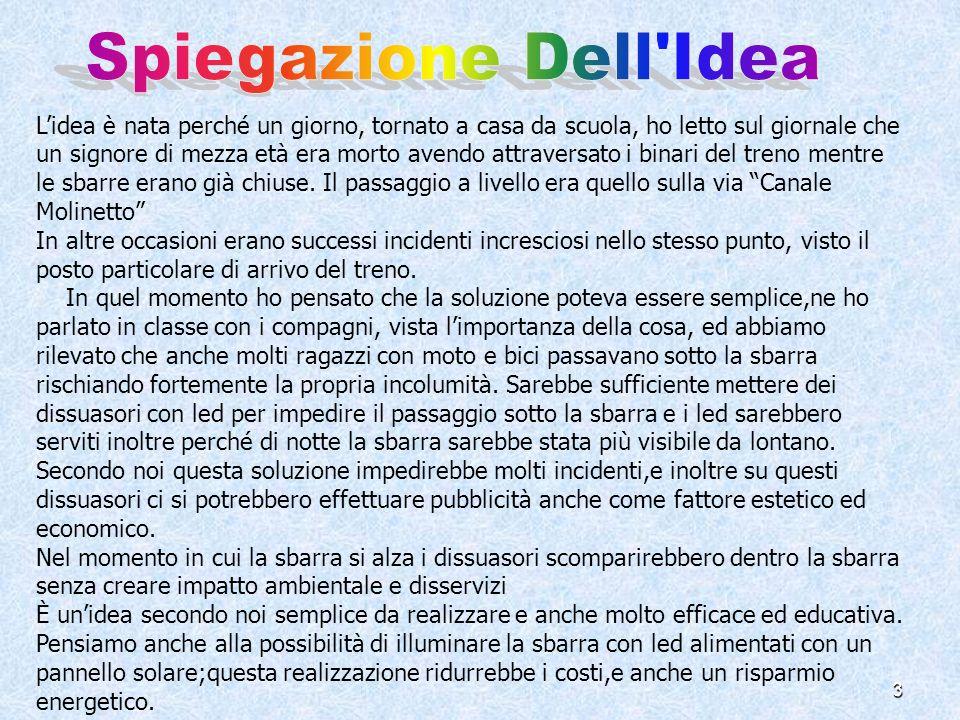 Spiegazione Dell Idea