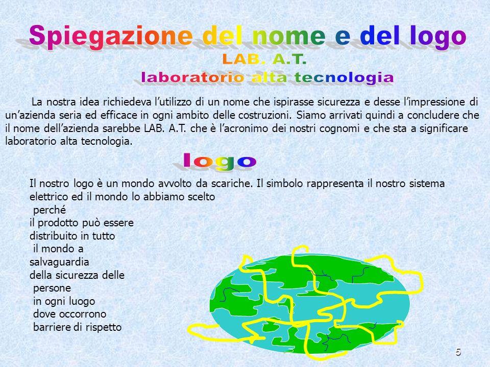 Spiegazione del nome e del logo LAB. A.T. laboratorio alta tecnologia