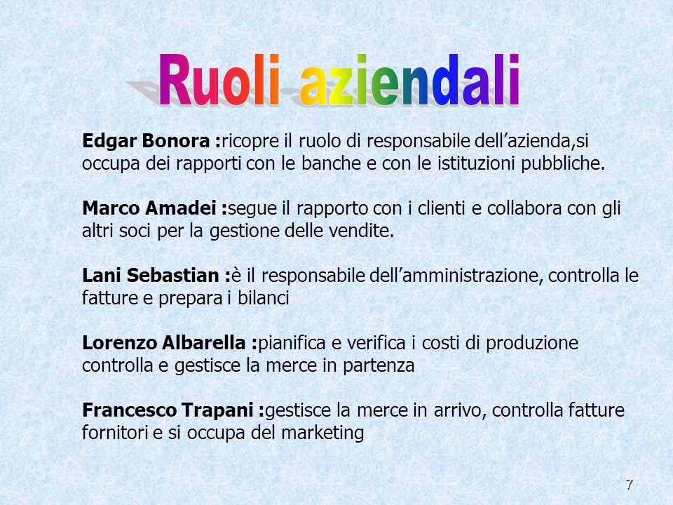 Ruoli aziendali Edgar Bonora :ricopre il ruolo di responsabile dell'azienda,si occupa dei rapporti con le banche e con le istituzioni pubbliche.