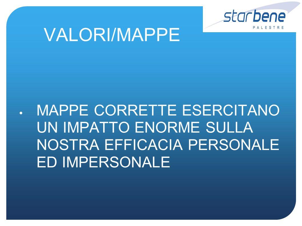 VALORI/MAPPE MAPPE CORRETTE ESERCITANO UN IMPATTO ENORME SULLA NOSTRA EFFICACIA PERSONALE ED IMPERSONALE.