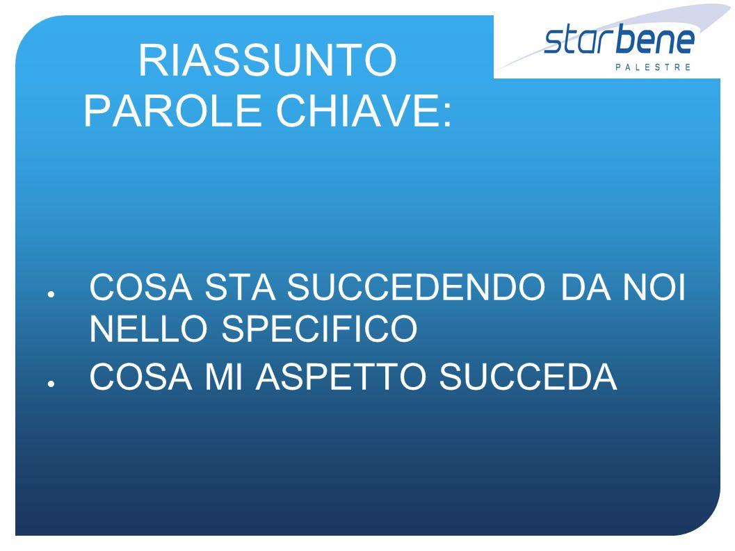RIASSUNTO PAROLE CHIAVE:
