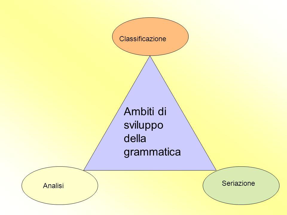 Ambiti di sviluppo della grammatica