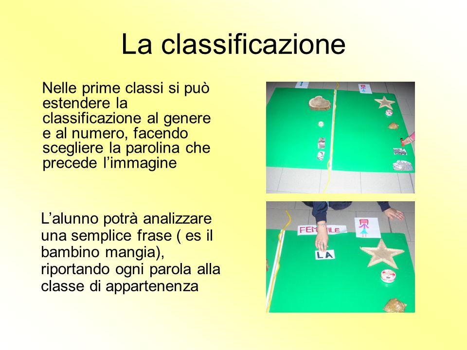 La classificazione Nelle prime classi si può estendere la classificazione al genere e al numero, facendo scegliere la parolina che precede l'immagine.