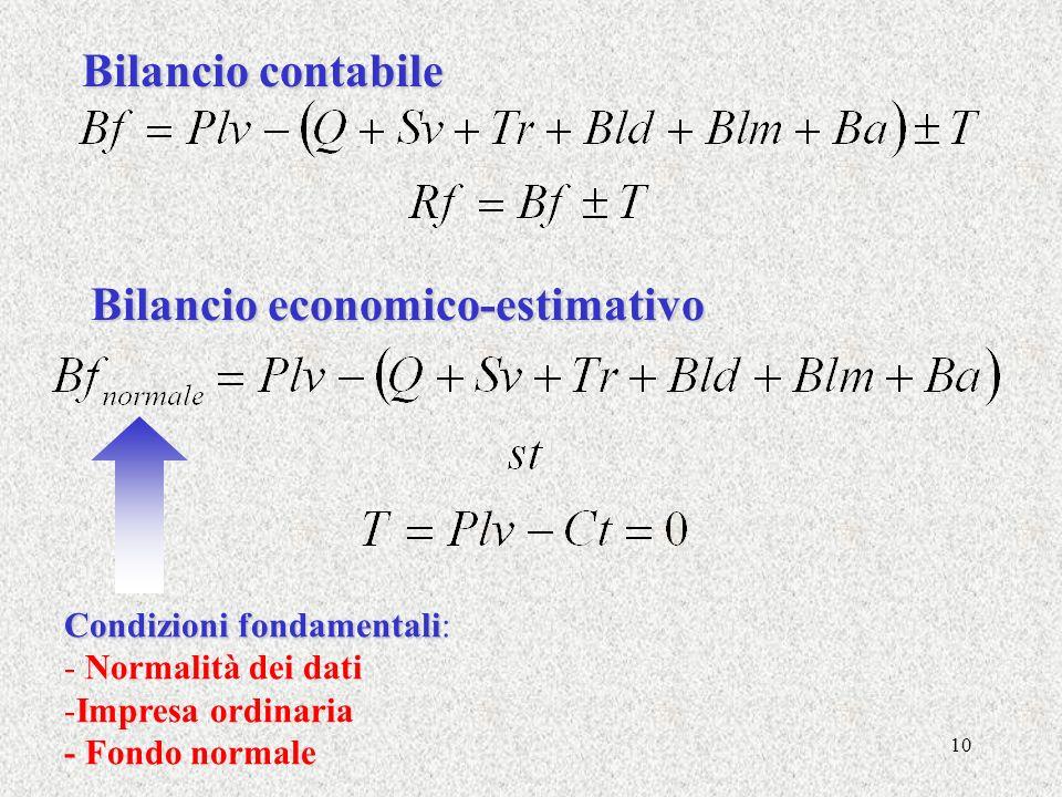 Bilancio economico-estimativo
