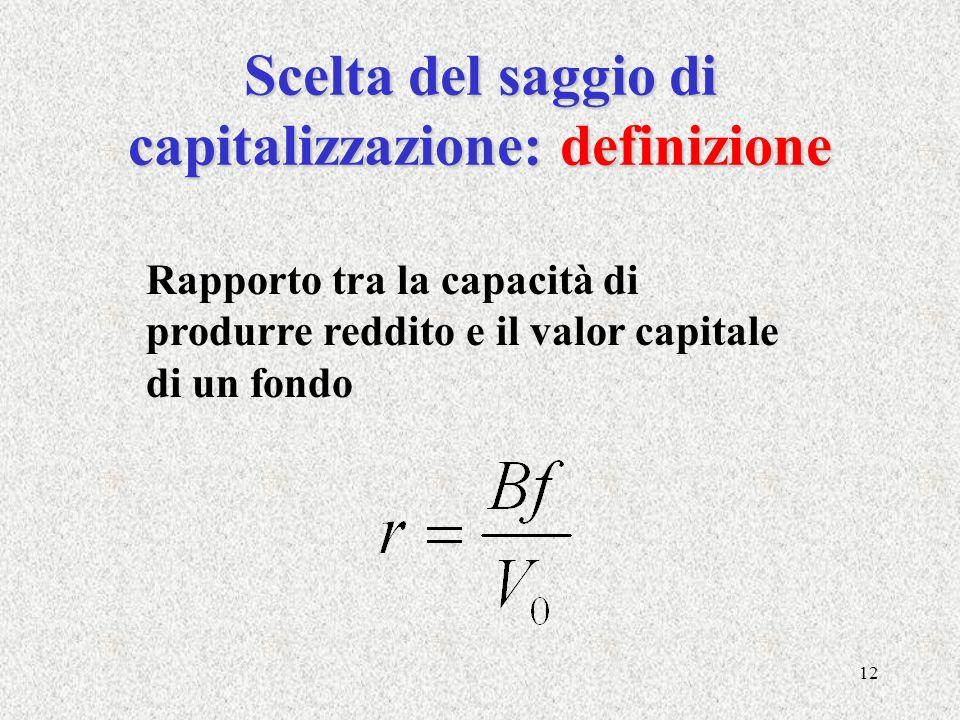 Scelta del saggio di capitalizzazione: definizione