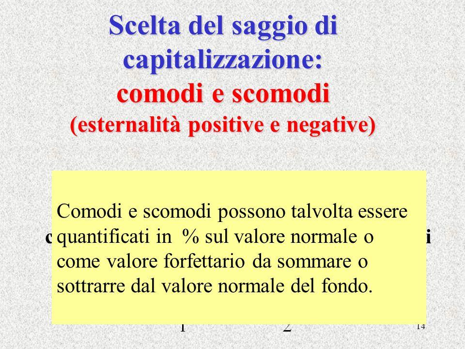 Scelta del saggio di capitalizzazione: comodi e scomodi (esternalità positive e negative)
