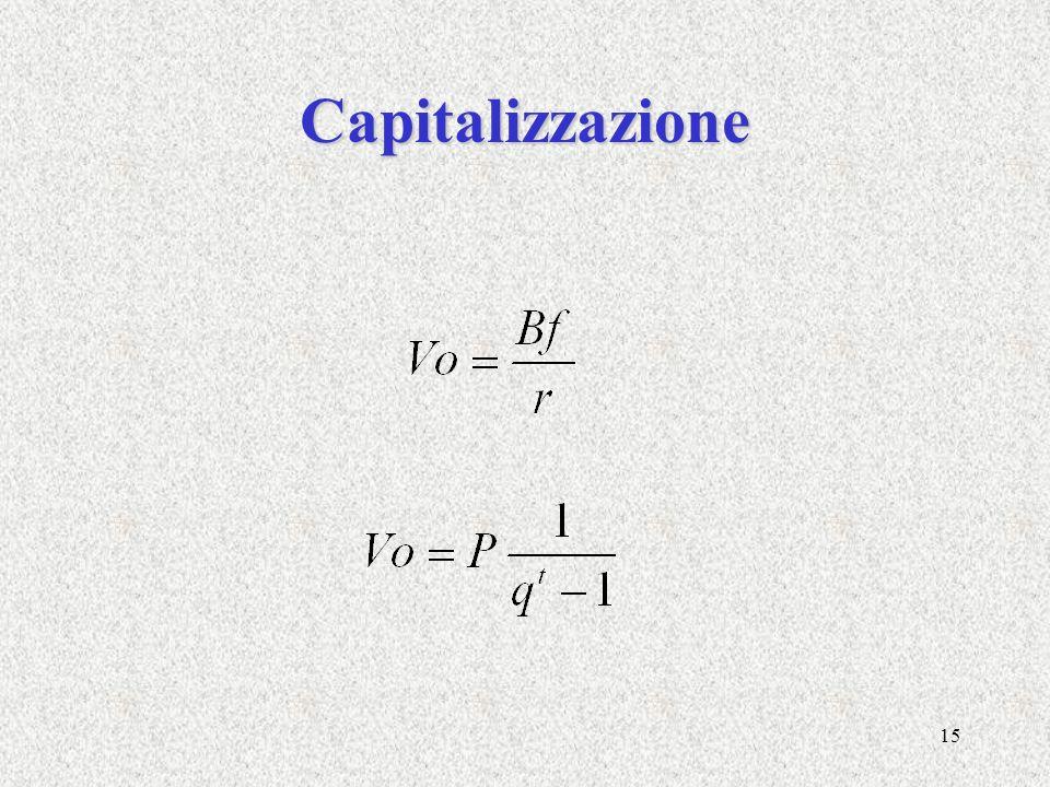 Capitalizzazione
