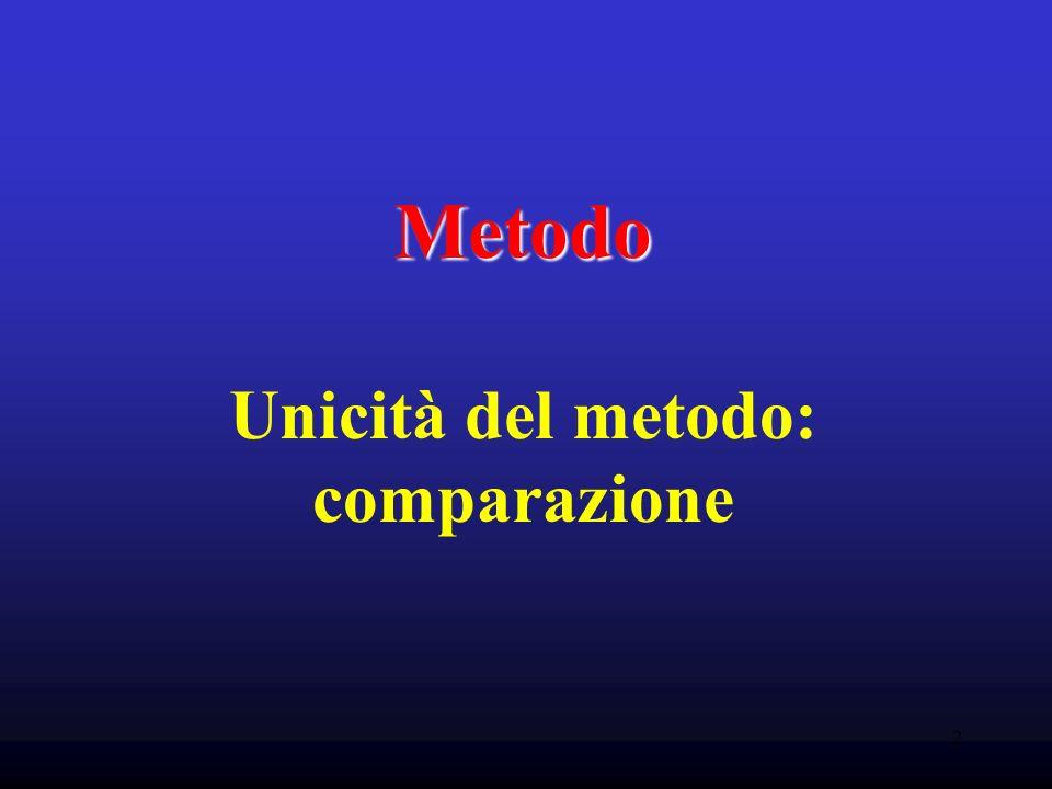 Unicità del metodo: comparazione