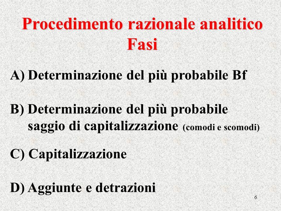 Procedimento razionale analitico