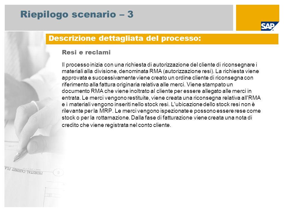 Riepilogo scenario – 3 Descrizione dettagliata del processo:
