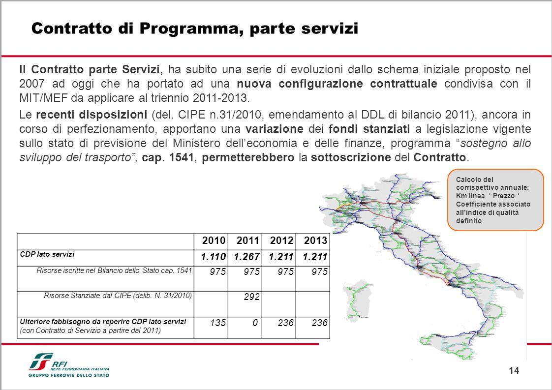 Contratto di Programma, parte servizi