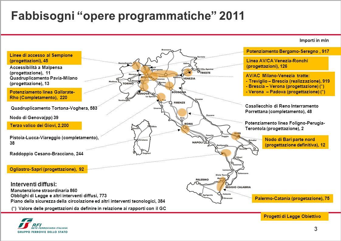Fabbisogni opere programmatiche 2011