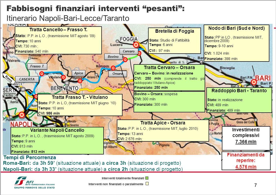 Fabbisogni finanziari interventi pesanti :