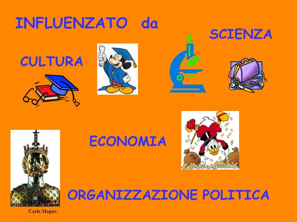INFLUENZATO da SCIENZA CULTURA ECONOMIA ORGANIZZAZIONE POLITICA