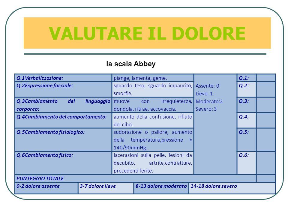 VALUTARE IL DOLORE la scala Abbey Q.1Verbalizzazione: