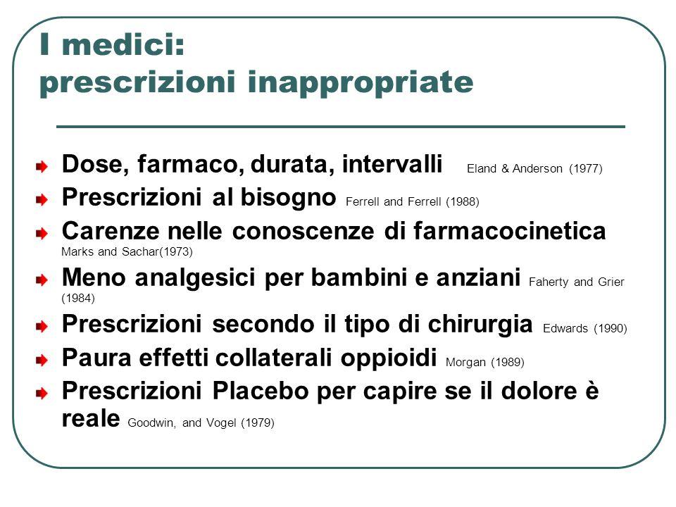 I medici: prescrizioni inappropriate