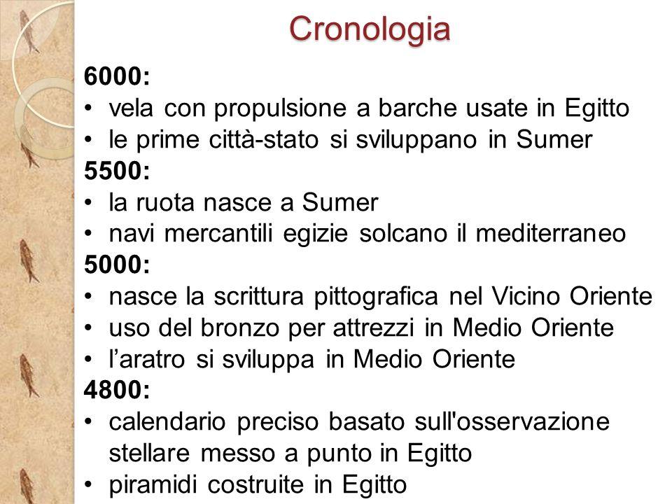Cronologia 6000: vela con propulsione a barche usate in Egitto