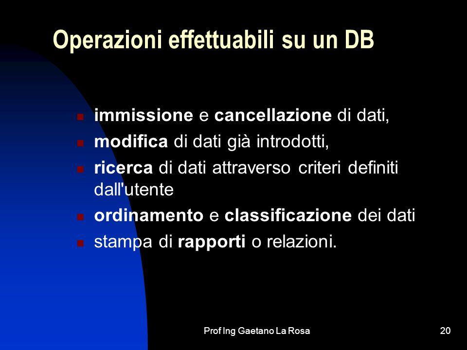 Operazioni effettuabili su un DB