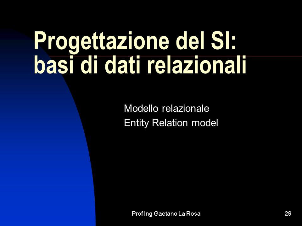 Progettazione del SI: basi di dati relazionali