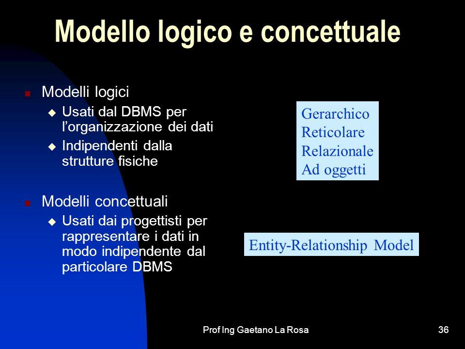 Modello logico e concettuale
