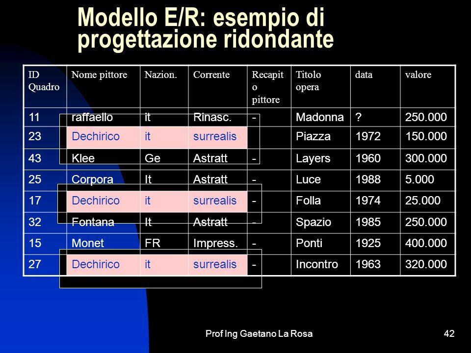 Modello E/R: esempio di progettazione ridondante