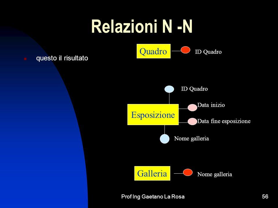 Prof Ing Gaetano La Rosa