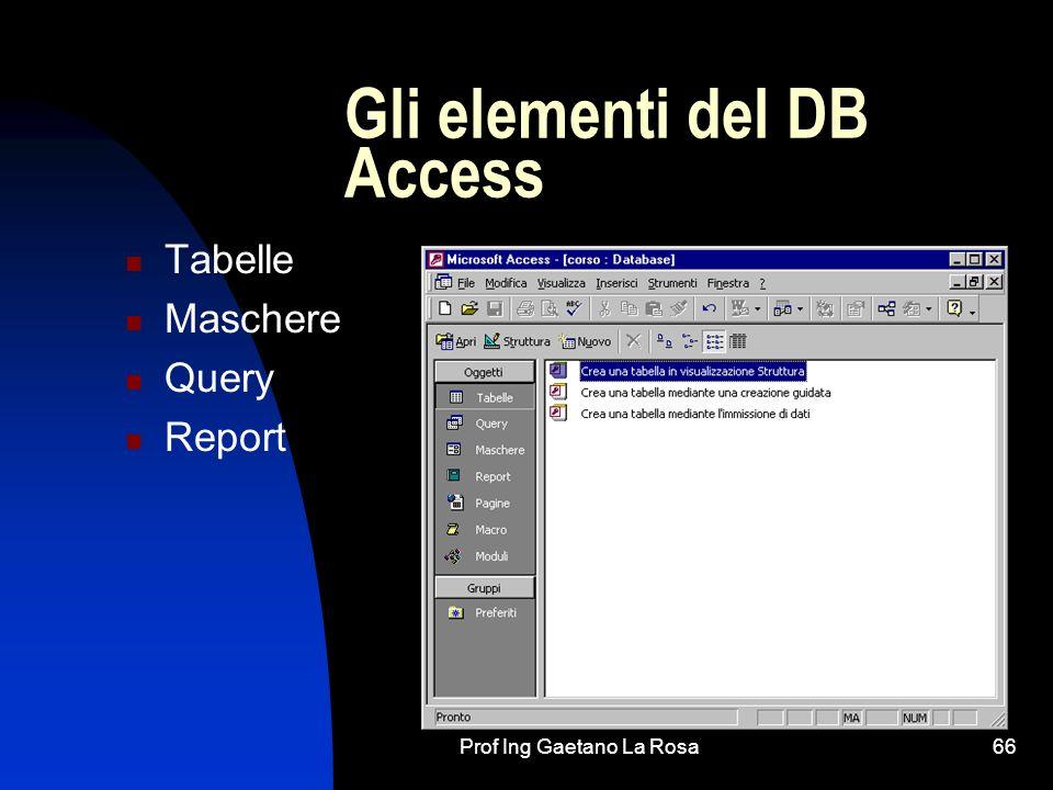 Gli elementi del DB Access
