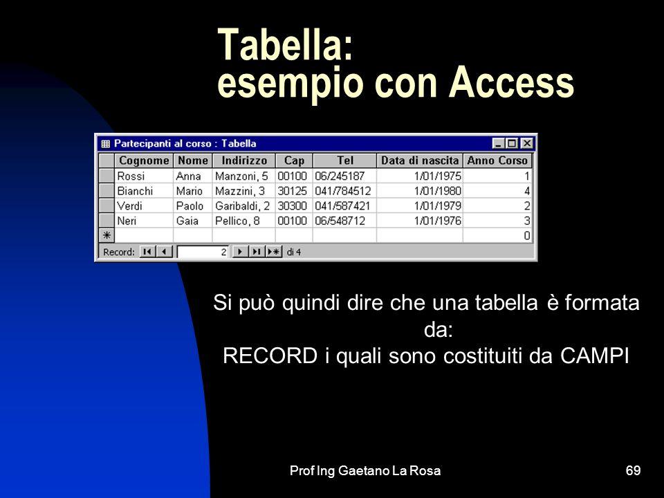 Tabella: esempio con Access